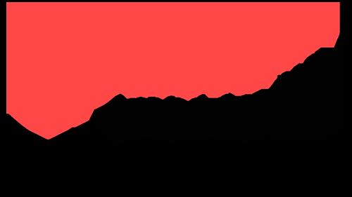Hello Du Lịch VN – Nơi chia sẻ những kinh nghiệm du lịch